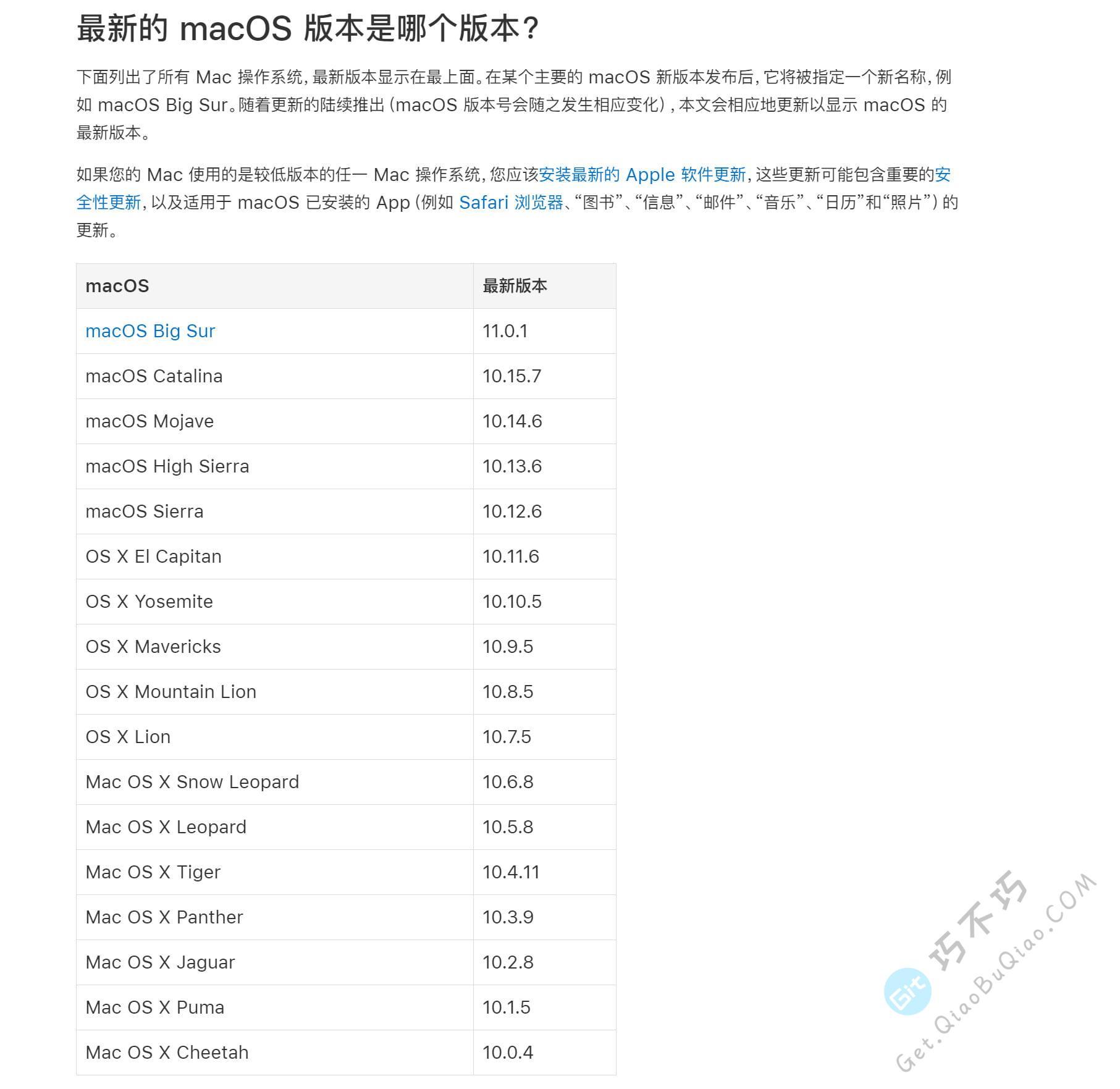 下载苹果MacOS系统,如何知道目前最新版本是哪一个,如何找到ISO、DMG镜像