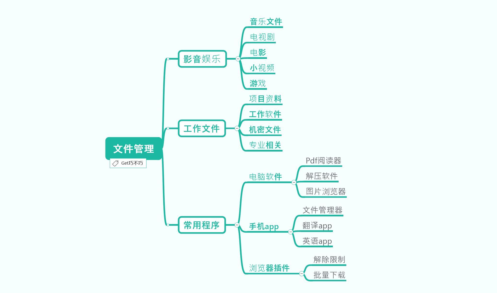 两种根据TXT文本目录结构批量创建文件夹的工具,支持创建多层子文件夹,制定统一的文件管理模板